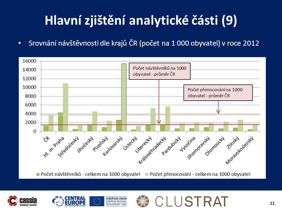 Hlavní zjištění analytické části (9)