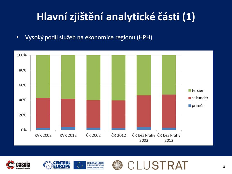 Hlavní zjištění analytické části (1)