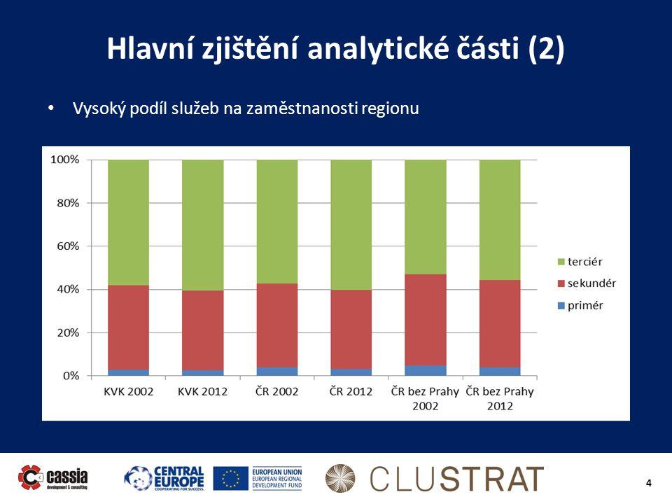 Hlavní zjištění analytické části (2)