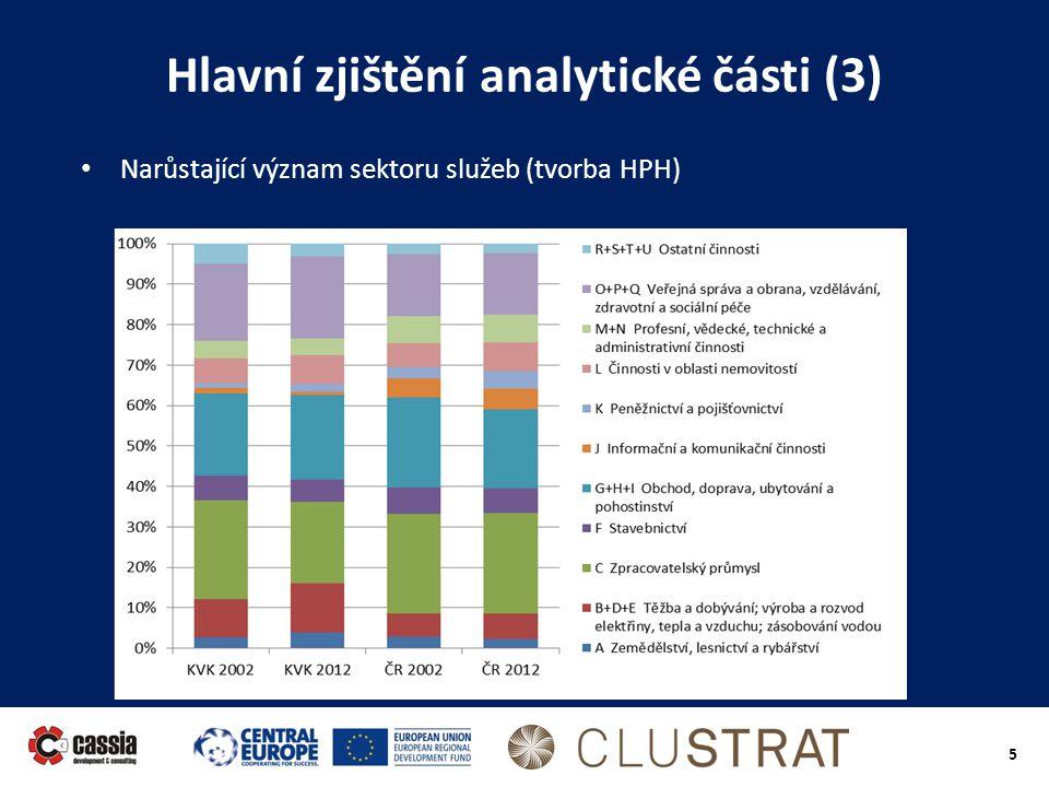 Hlavní zjištění analytické části (3)