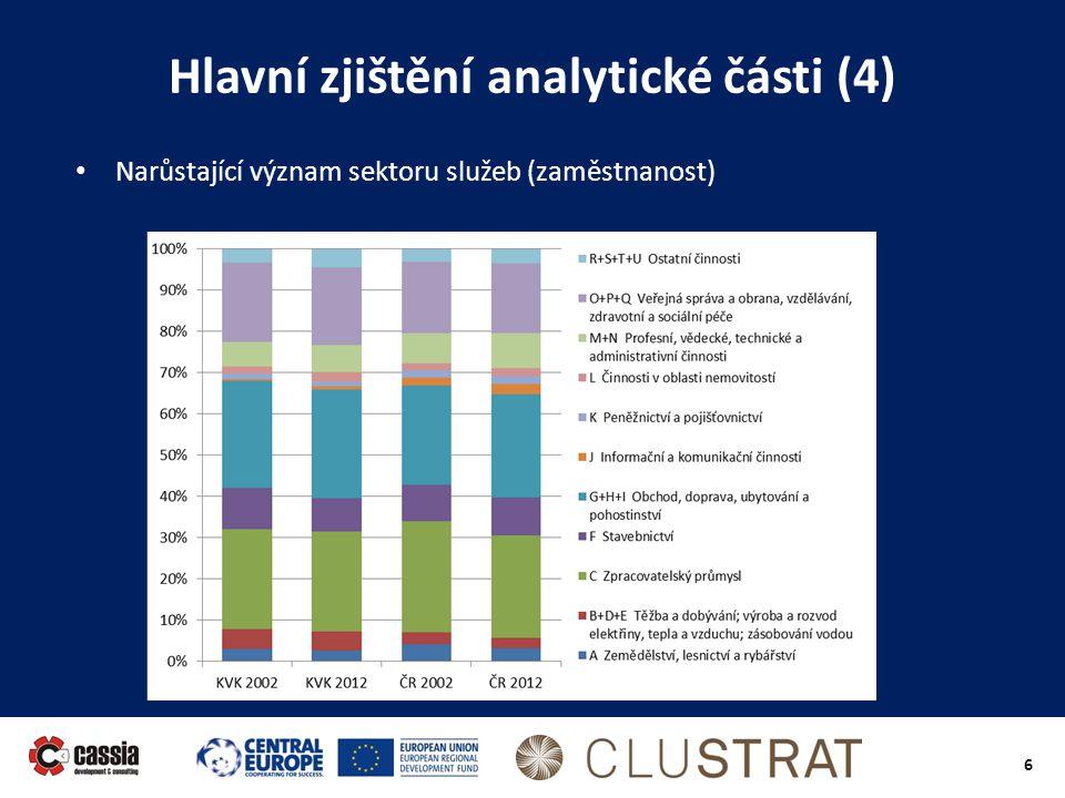 Hlavní zjištění analytické části (4)