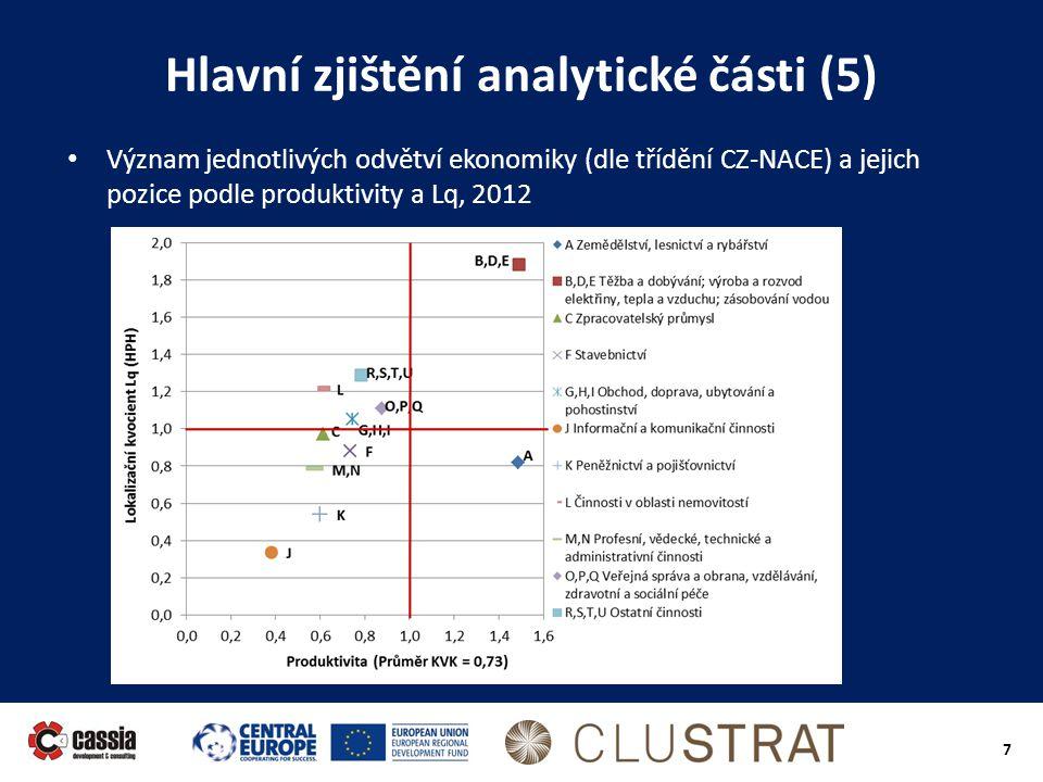 Hlavní zjištění analytické části (5)
