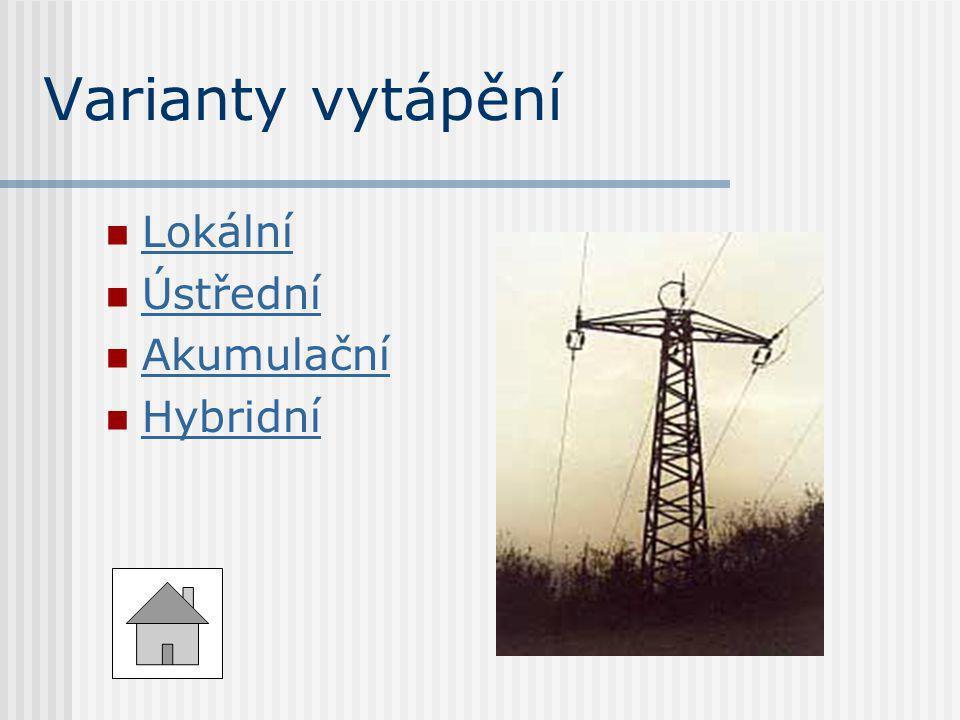 Varianty vytápění Lokální Ústřední Akumulační Hybridní