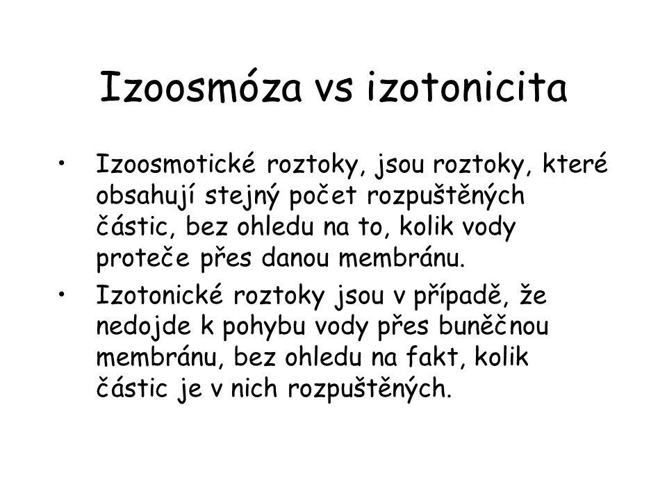 Izoosmóza vs izotonicita