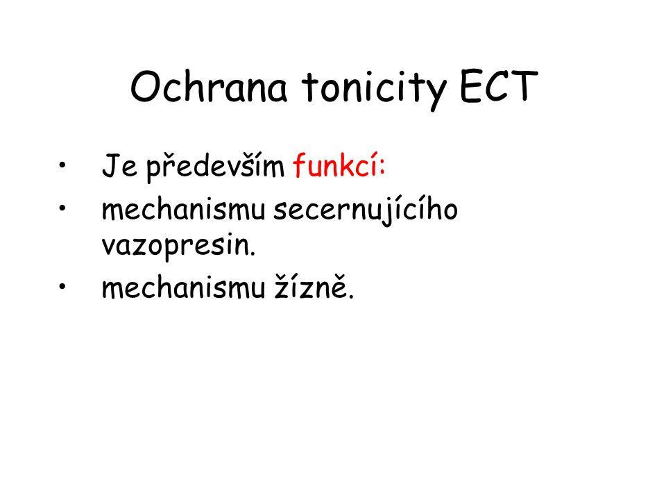 Ochrana tonicity ECT Je především funkcí: