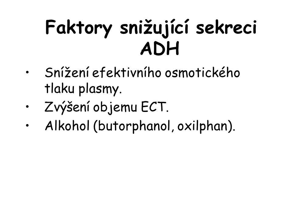 Faktory snižující sekreci ADH