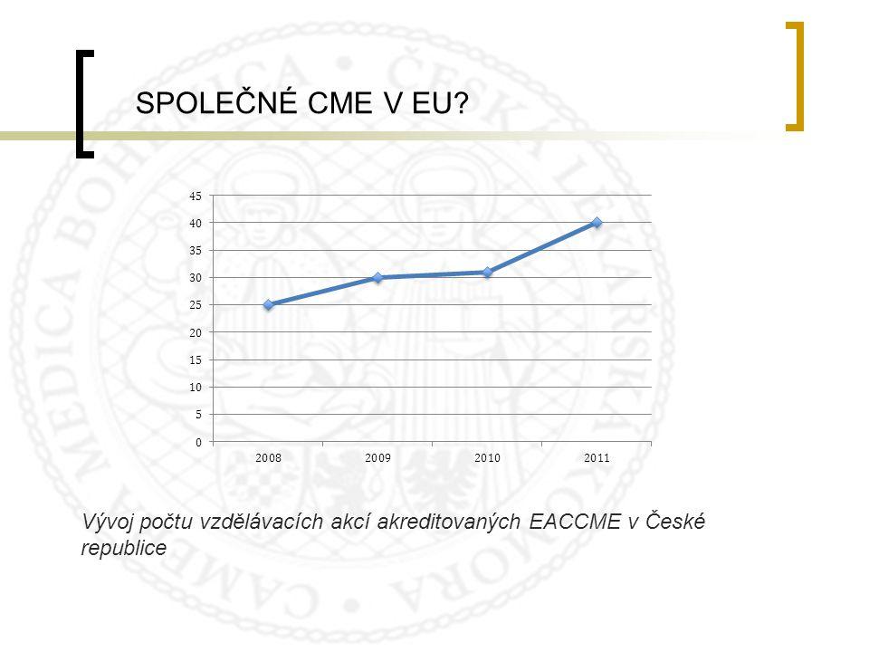 SPOLEČNÉ CME V EU Vývoj počtu vzdělávacích akcí akreditovaných EACCME v České republice