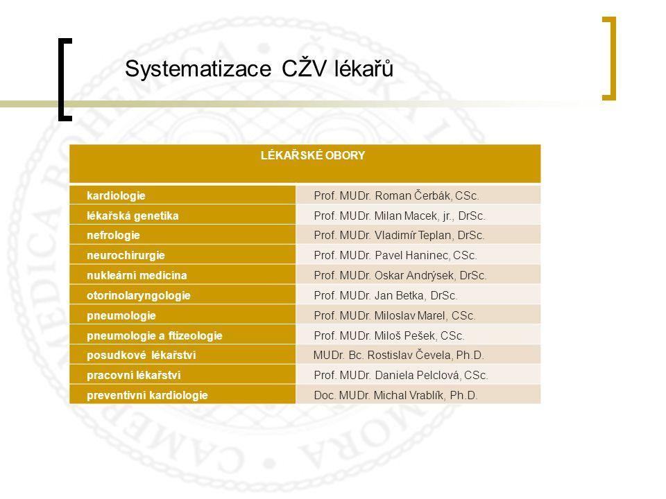 Systematizace CŽV lékařů