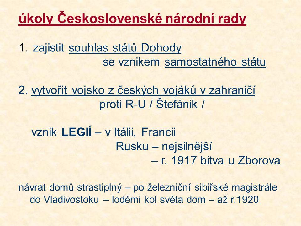 úkoly Československé národní rady