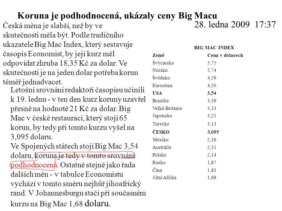 Koruna je podhodnocená, ukázaly ceny Big Macu 28. ledna 2009 17:37