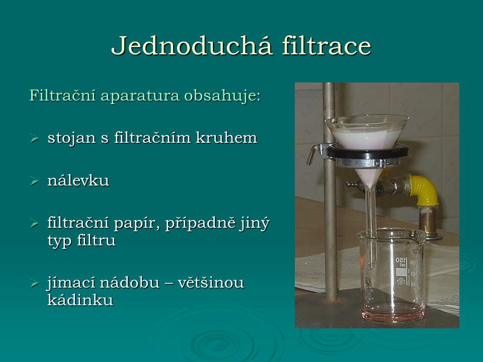 Jednoduchá filtrace Filtrační aparatura obsahuje: