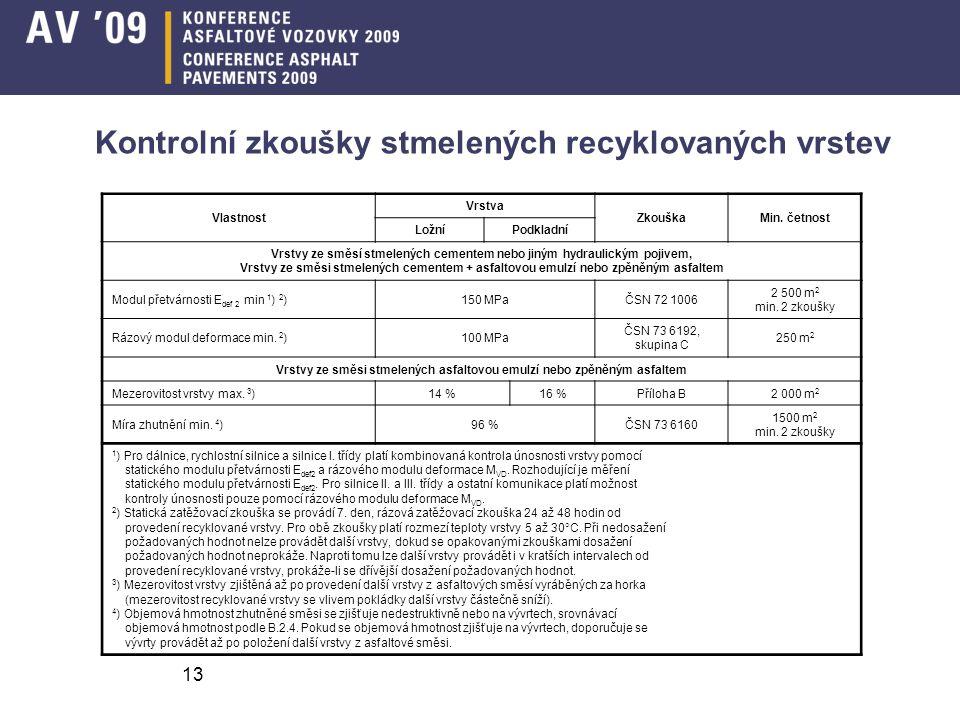 Kontrolní zkoušky stmelených recyklovaných vrstev