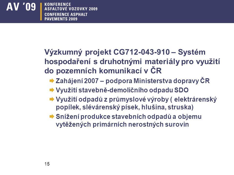 Výzkumný projekt CG712-043-910 – Systém hospodaření s druhotnými materiály pro využití do pozemních komunikací v ČR