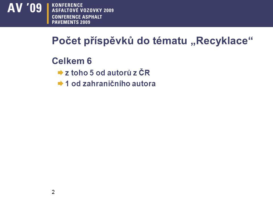 """Počet příspěvků do tématu """"Recyklace"""
