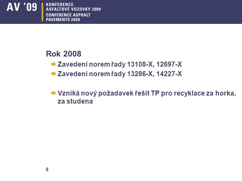 Rok 2008 Zavedení norem řady 13108-X, 12697-X