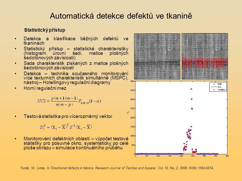 Automatická detekce defektů ve tkanině