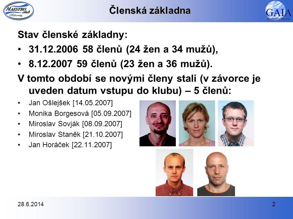 Stav členské základny: 31.12.2006 58 členů (24 žen a 34 mužů),