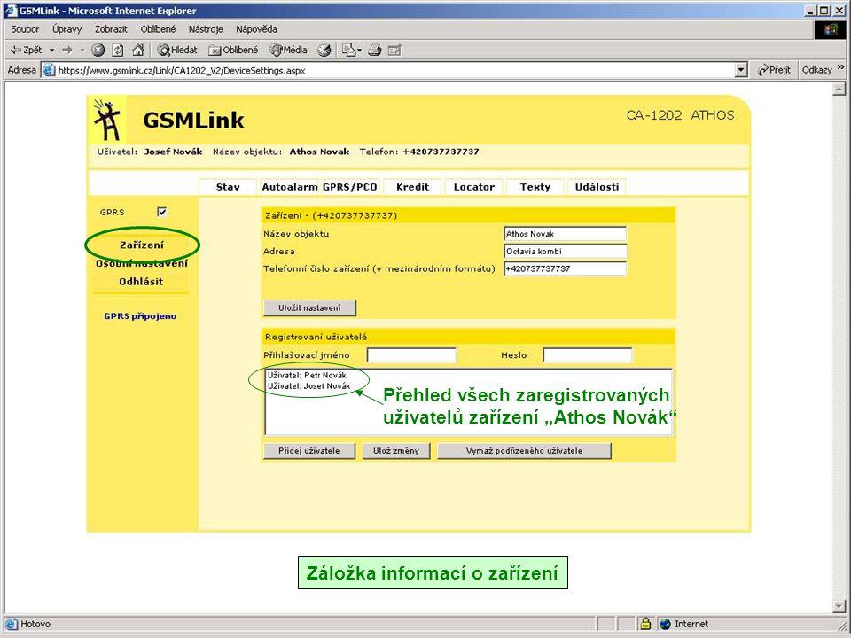 """Přehled všech zaregistrovaných uživatelů zařízení """"Athos Novák"""