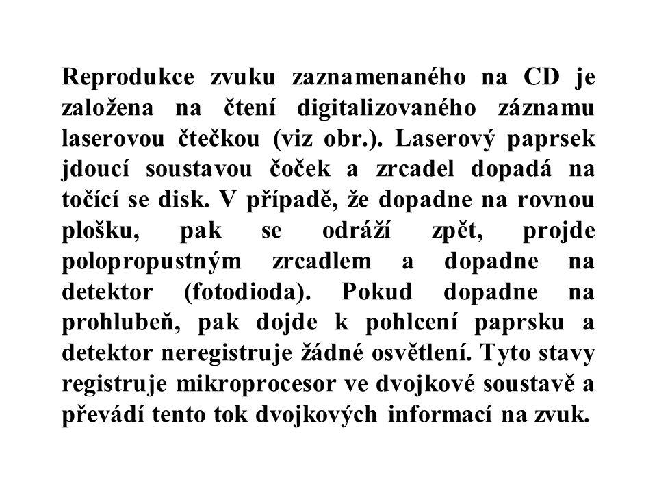 Reprodukce zvuku zaznamenaného na CD je založena na čtení digitalizovaného záznamu laserovou čtečkou (viz obr.).