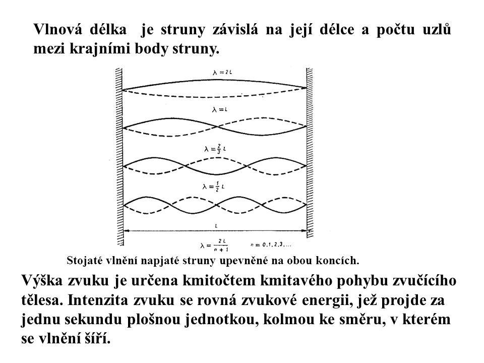 Vlnová délka je struny závislá na její délce a počtu uzlů mezi krajními body struny.