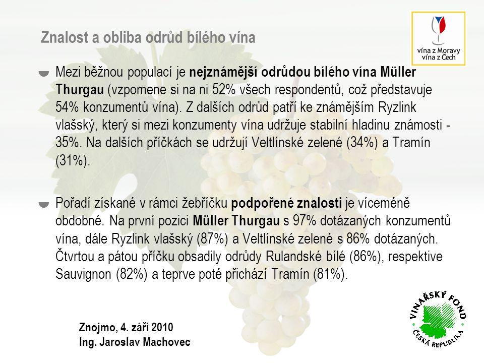Znalost a obliba odrůd bílého vína