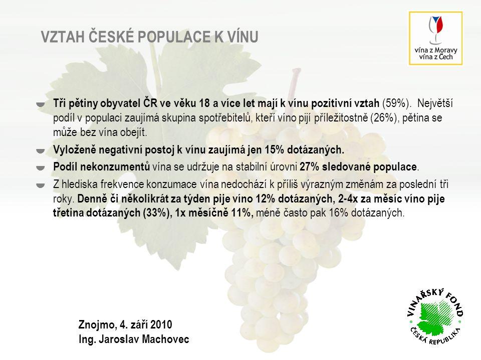 VZTAH ČESKÉ POPULACE K VÍNU
