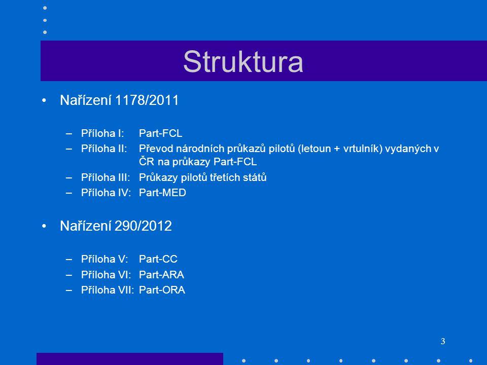 Struktura Nařízení 1178/2011 Nařízení 290/2012 Příloha I: Part-FCL