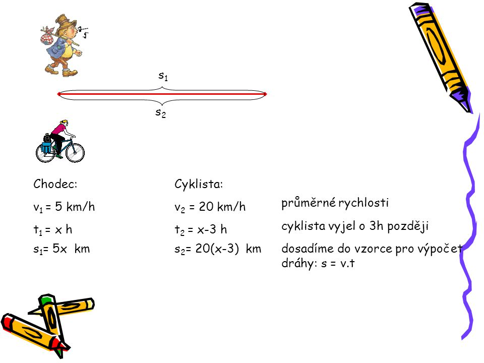 s1 s2. Chodec: Cyklista: průměrné rychlosti. v1 = 5 km/h. v2 = 20 km/h. cyklista vyjel o 3h později.