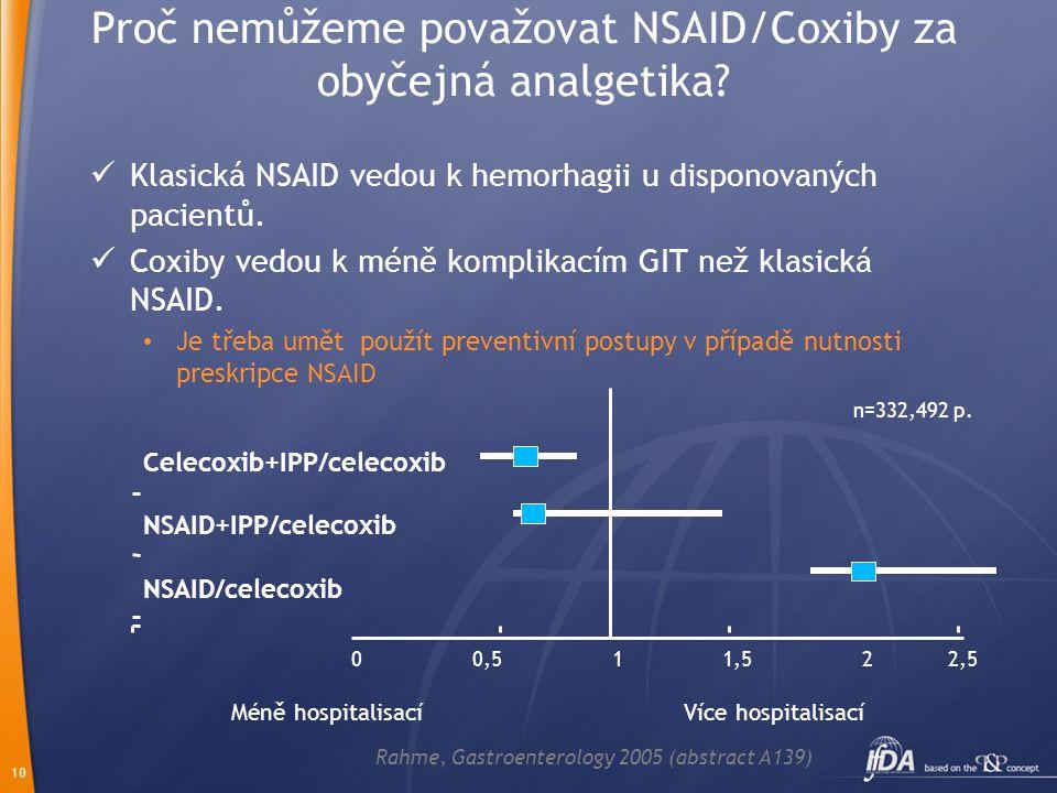 Proč nemůžeme považovat NSAID/Coxiby za obyčejná analgetika