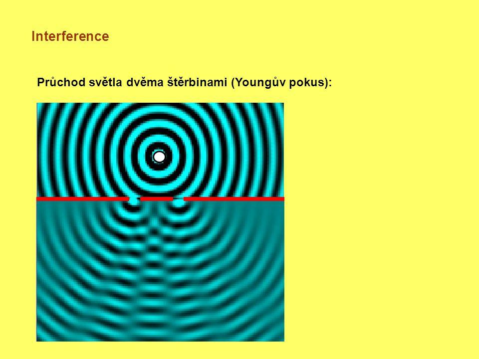 Interference Průchod světla dvěma štěrbinami (Youngův pokus):