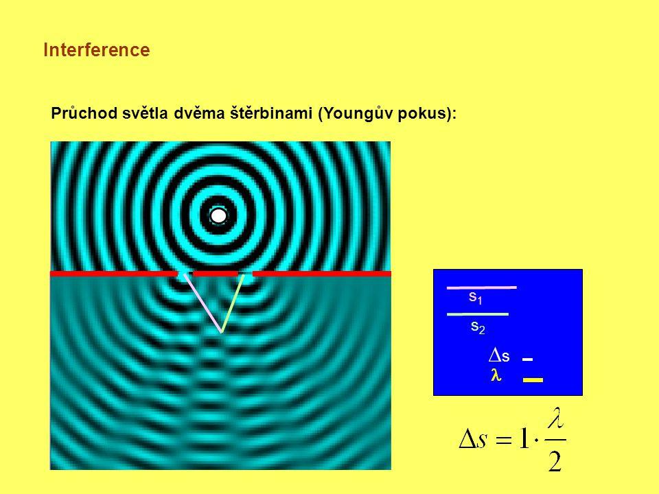 Ds Interference l Průchod světla dvěma štěrbinami (Youngův pokus): s1