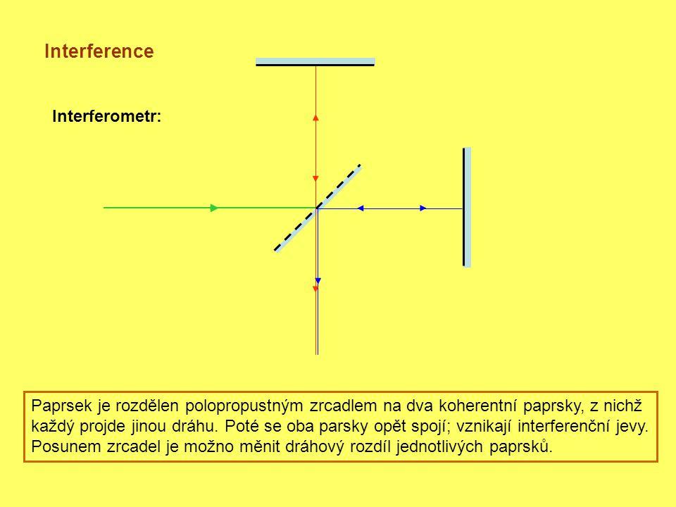 Interference Interferometr: