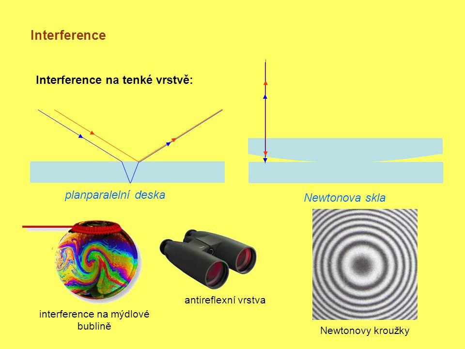 interference na mýdlové bublině