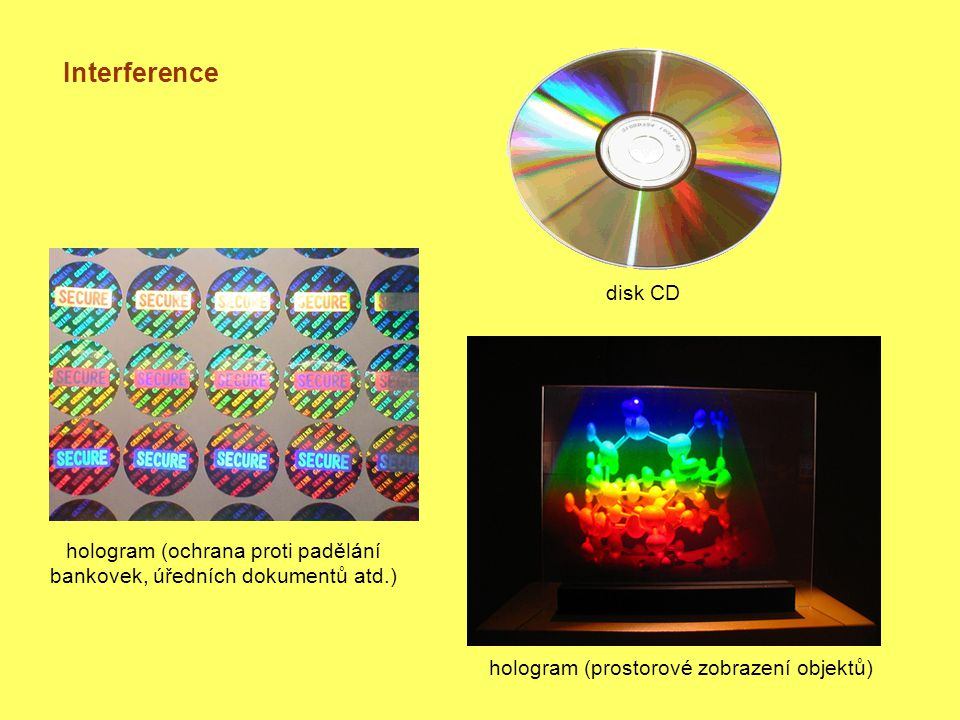 Interference disk CD.