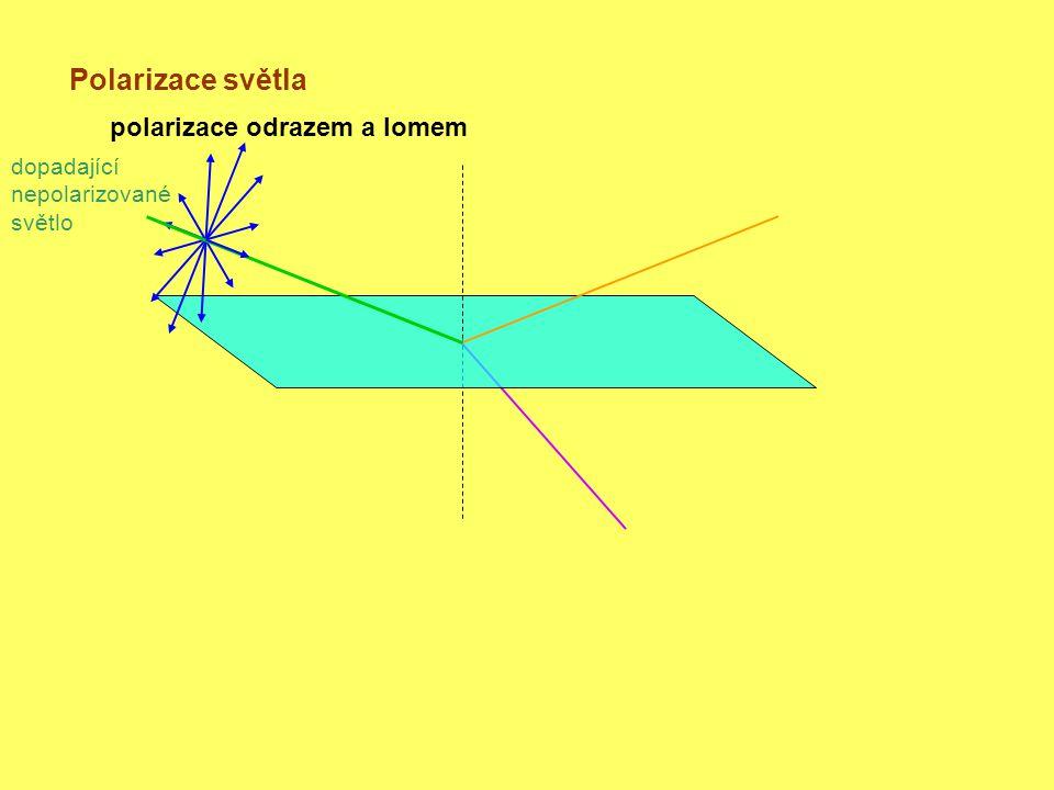 Polarizace světla polarizace odrazem a lomem dopadající nepolarizované
