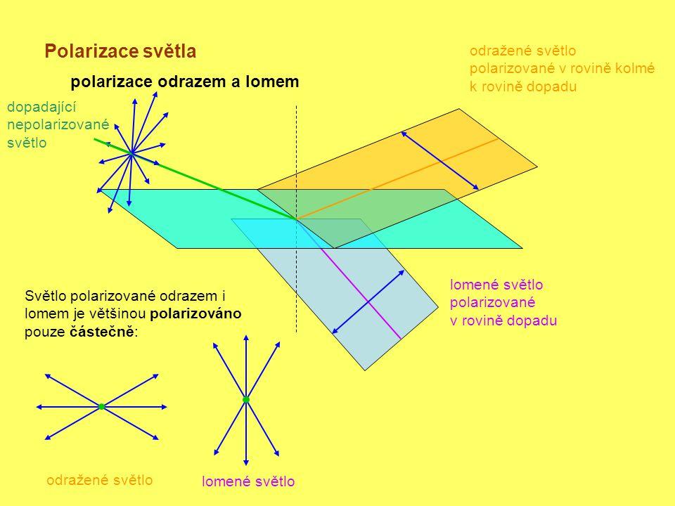 Polarizace světla polarizace odrazem a lomem odražené světlo