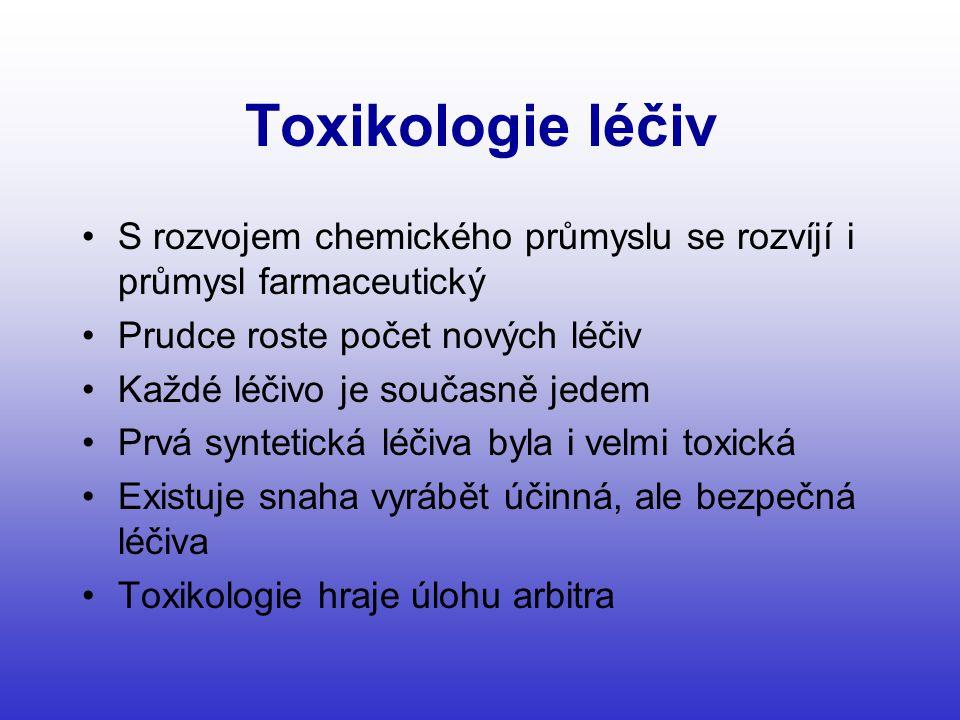 Toxikologie léčiv S rozvojem chemického průmyslu se rozvíjí i průmysl farmaceutický. Prudce roste počet nových léčiv.