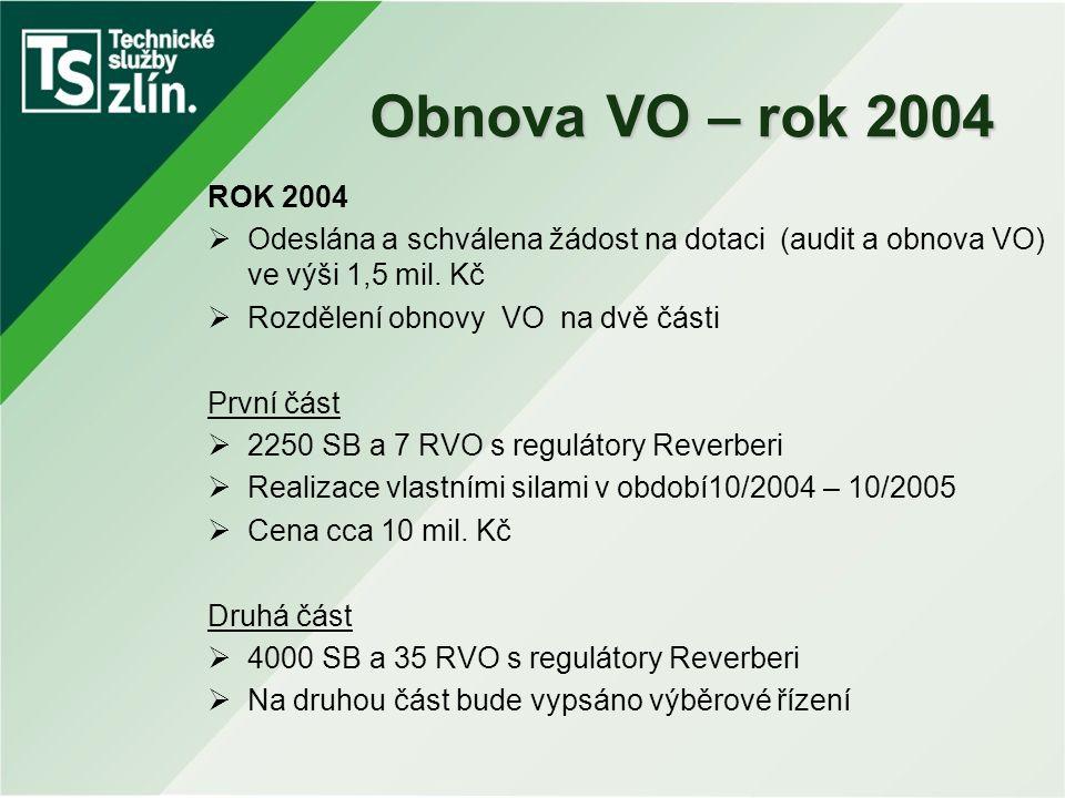 Obnova VO – rok 2004 ROK 2004. Odeslána a schválena žádost na dotaci (audit a obnova VO) ve výši 1,5 mil. Kč.
