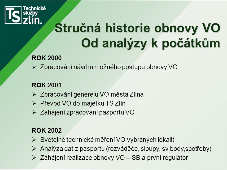 Stručná historie obnovy VO Od analýzy k počátkům