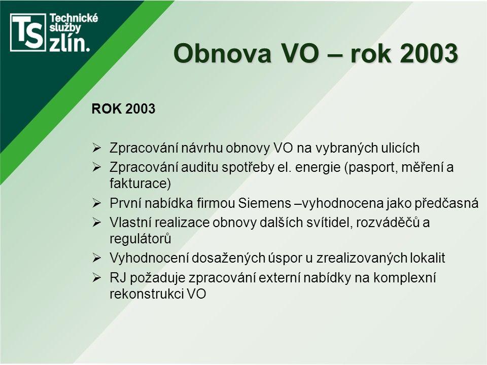 Obnova VO – rok 2003 ROK 2003. Zpracování návrhu obnovy VO na vybraných ulicích.