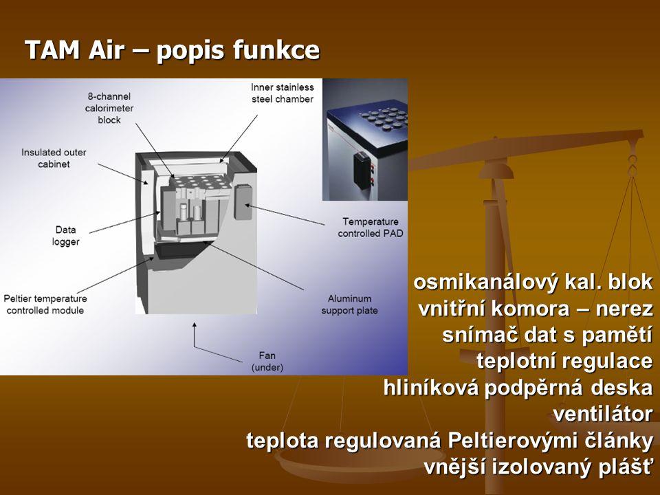 TAM Air – popis funkce osmikanálový kal. blok vnitřní komora – nerez