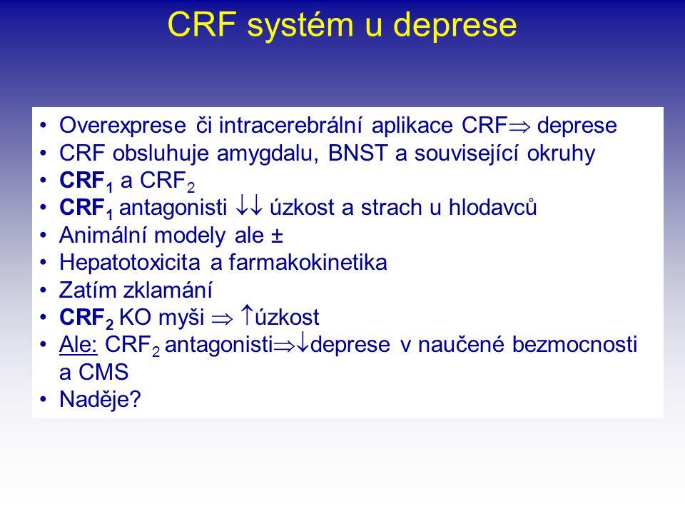 CRF systém u deprese Overexprese či intracerebrální aplikace CRF deprese. CRF obsluhuje amygdalu, BNST a související okruhy.
