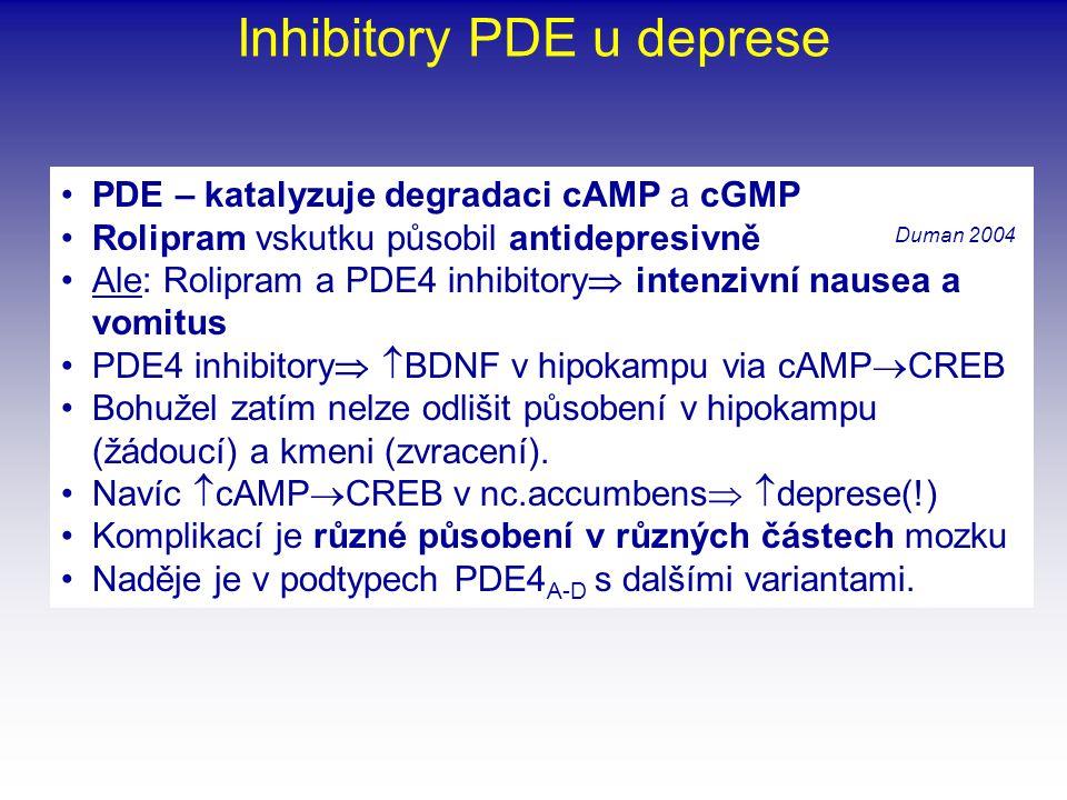 Inhibitory PDE u deprese