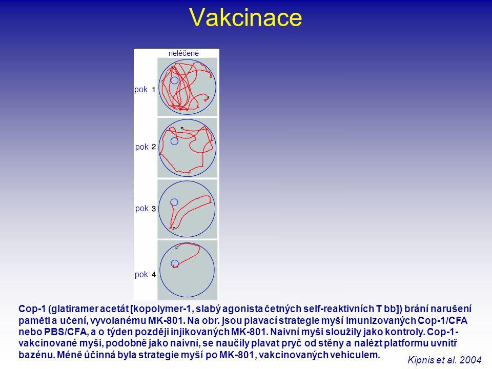 Vakcinace neléčené. pok. pok. pok. Proc Natl Acad Sci U S A. 2004 May 25;101(21):8180-5. Epub 2004 May 12.