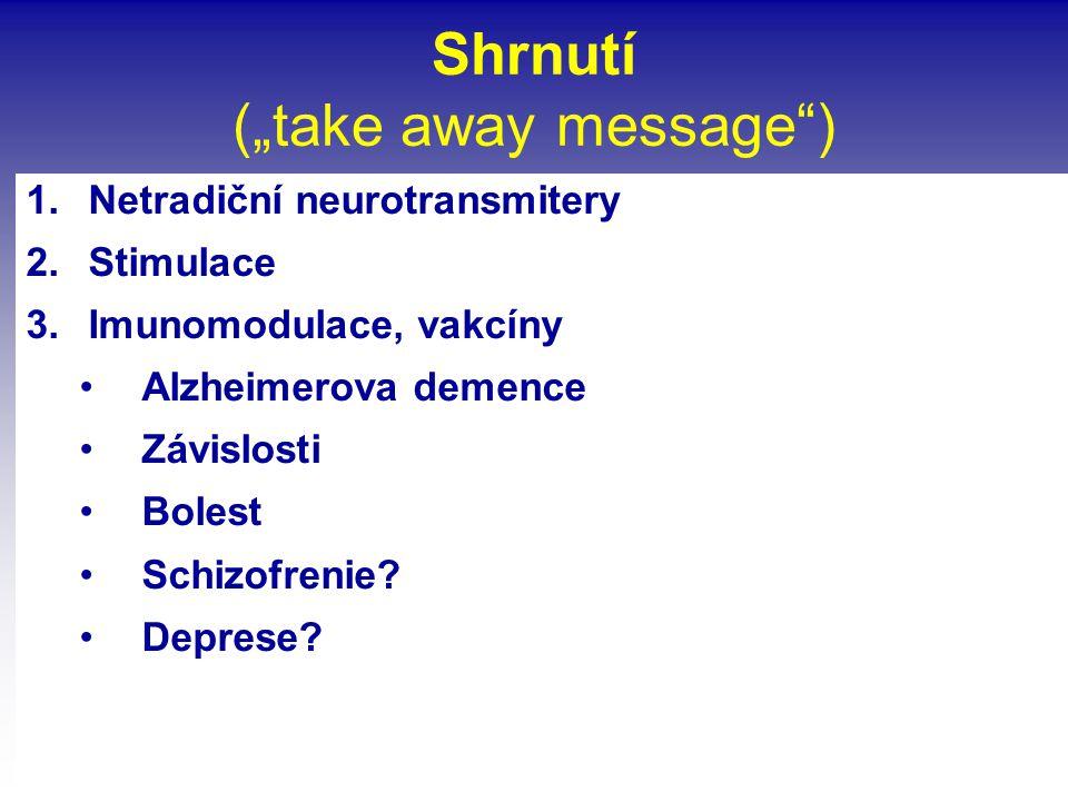 """Shrnutí (""""take away message ) Netradiční neurotransmitery Stimulace"""