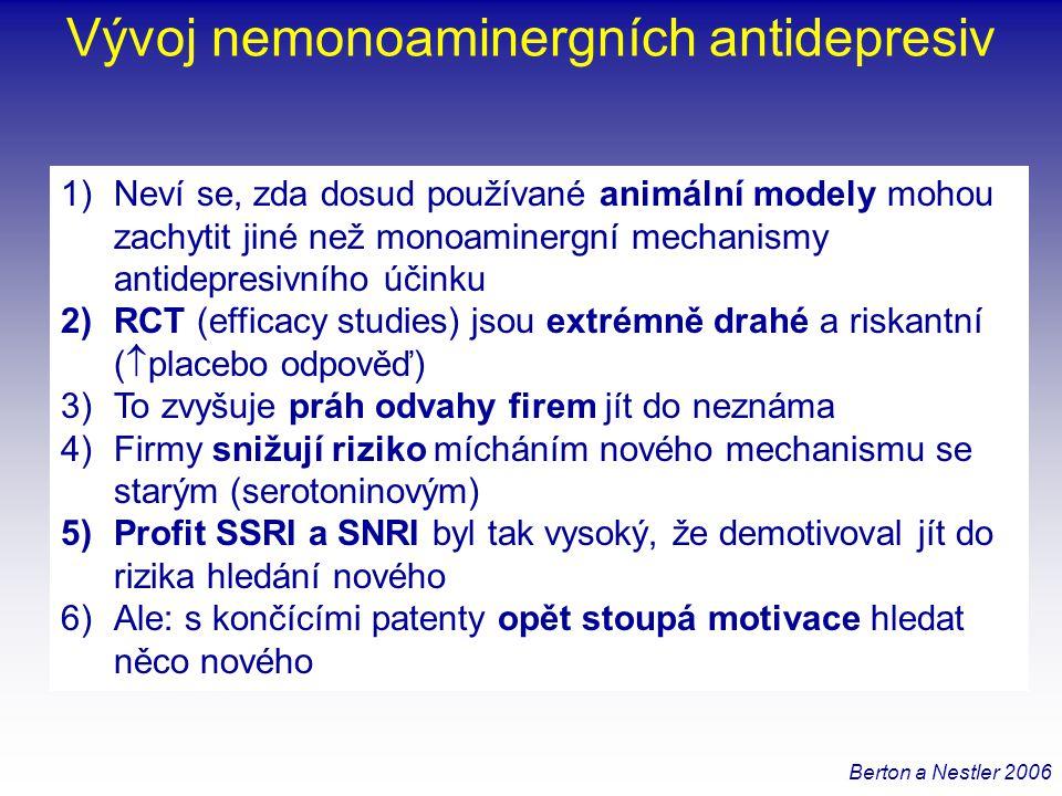 Vývoj nemonoaminergních antidepresiv