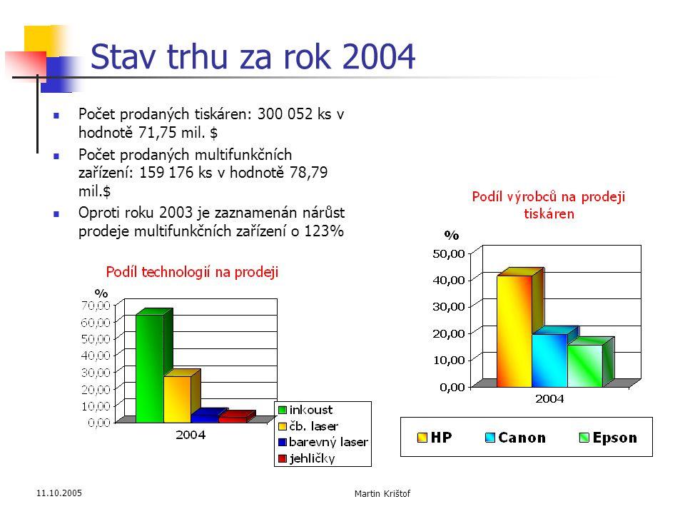 Stav trhu za rok 2004 Počet prodaných tiskáren: 300 052 ks v hodnotě 71,75 mil. $