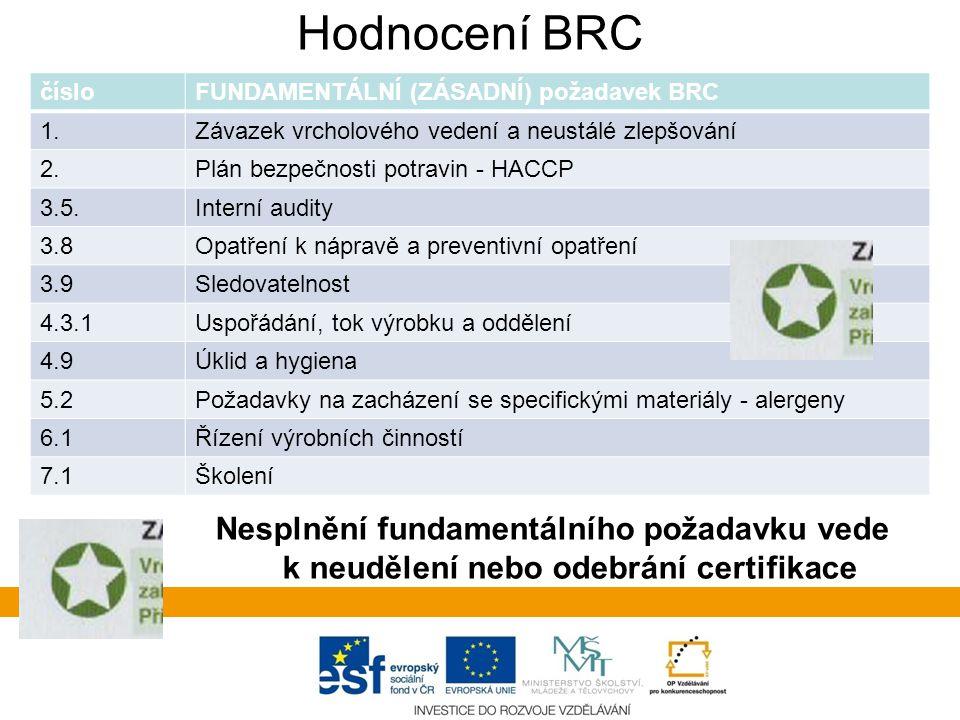 Hodnocení BRC číslo. FUNDAMENTÁLNÍ (ZÁSADNÍ) požadavek BRC. 1. Závazek vrcholového vedení a neustálé zlepšování.