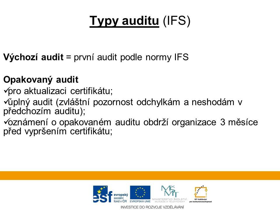 Typy auditu (IFS) Výchozí audit = první audit podle normy IFS