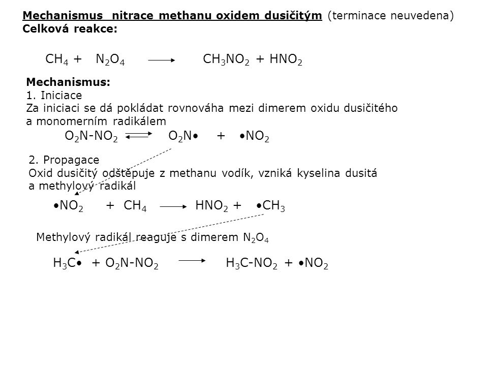CH4 + N2O4 CH3NO2 + HNO2 O2N-NO2 O2N• + •NO2 •NO2 + CH4 HNO2 + •CH3